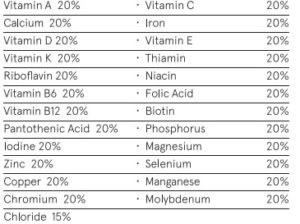 Soylent 1.5 Nutrition Facts Are Up : soylent
